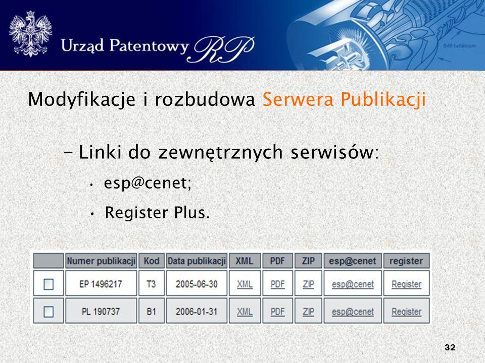 32 Modyfikacje i rozbudowa Serwera Publikacji – Linki do zewnętrznych serwisów: esp@cenet; Register Plus.