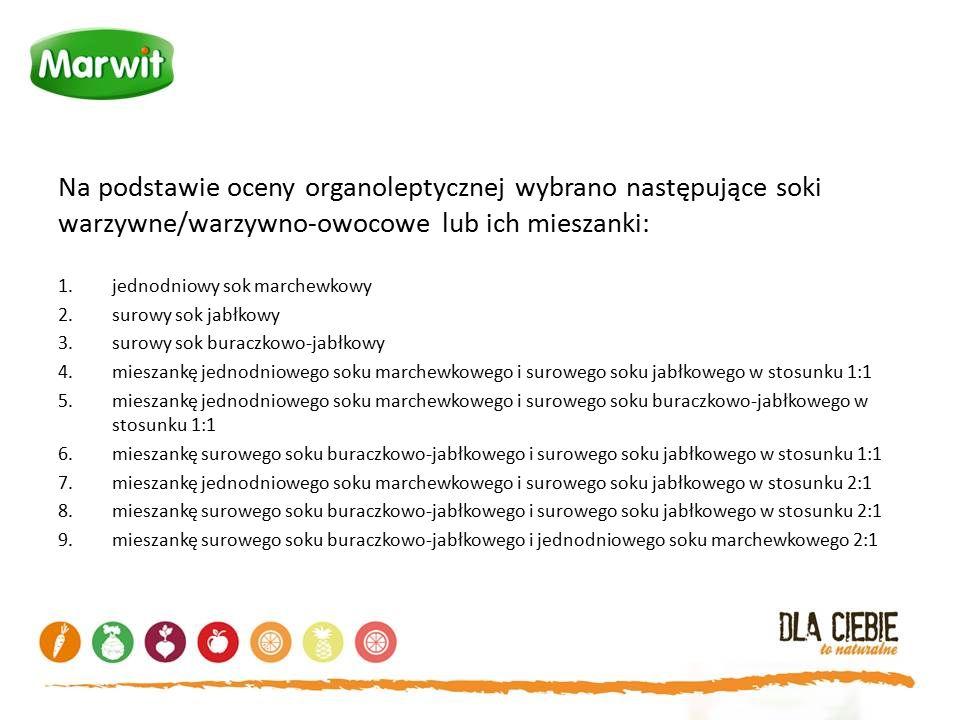 Na podstawie oceny organoleptycznej wybrano następujące soki warzywne/warzywno-owocowe lub ich mieszanki: 1.jednodniowy sok marchewkowy 2.surowy sok j