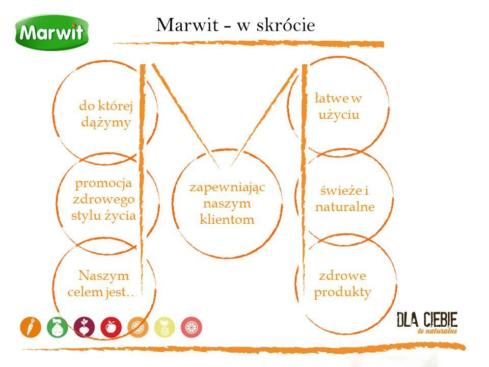 Marwit - w skrócie promocja zdrowego stylu życia Naszym celem jest … zapewniając naszym klientom łatwe w użyciu świeże i naturalne zdrowe produkty do