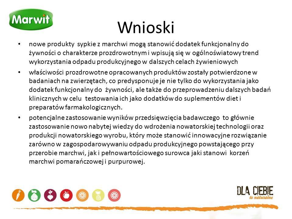 Wnioski nowe produkty sypkie z marchwi mogą stanowić dodatek funkcjonalny do żywności o charakterze prozdrowotnym i wpisują się w ogólnoświatowy trend