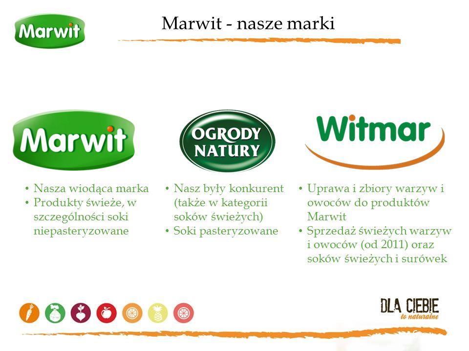 Marwit - nasze marki 6 Nasza wiodąca marka Produkty świeże, w szczególności soki niepasteryzowane Nasz były konkurent (także w kategorii soków świeżyc