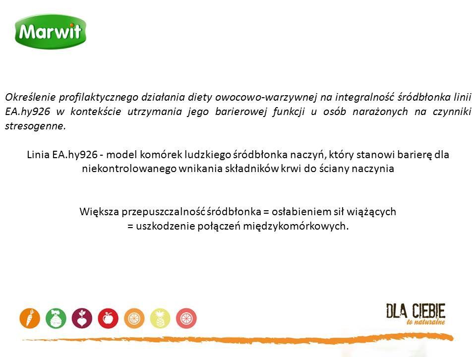 CEL Określenie profilaktycznego działania diety owocowo-warzywnej na integralność śródbłonka linii EA.hy926 w kontekście utrzymania jego barierowej fu