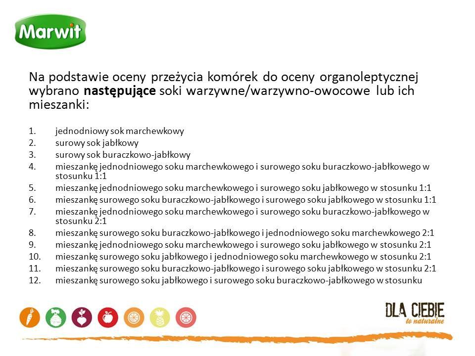 Na podstawie oceny przeżycia komórek do oceny organoleptycznej wybrano następujące soki warzywne/warzywno-owocowe lub ich mieszanki: 1.jednodniowy sok