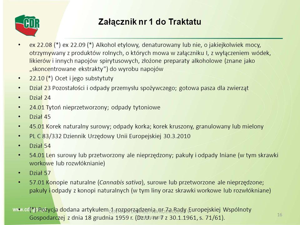 """Załącznik nr 1 do Traktatu ex 22.08 (*) ex 22.09 (*) Alkohol etylowy, denaturowany lub nie, o jakiejkolwiek mocy, otrzymywany z produktów rolnych, o których mowa w załączniku I, z wyłączeniem wódek, likierów i innych napojów spirytusowych, złożone preparaty alkoholowe (znane jako """"skoncentrowane ekstrakty ) do wyrobu napojów 22.10 (*) Ocet i jego substytuty Dział 23 Pozostałości i odpady przemysłu spożywczego; gotowa pasza dla zwierząt Dział 24 24.01 Tytoń nieprzetworzony; odpady tytoniowe Dział 45 45.01 Korek naturalny surowy; odpady korka; korek kruszony, granulowany lub mielony PL C 83/332 Dziennik Urzędowy Unii Europejskiej 30.3.2010 Dział 54 54.01 Len surowy lub przetworzony ale nieprzędzony; pakuły i odpady lniane (w tym skrawki workowe lub rozwłóknianie) Dział 57 57.01 Konopie naturalne (Cannabis sativa), surowe lub przetworzone ale nieprzędzone; pakuły i odpady z konopi naturalnych (w tym liny oraz skrawki workowe lub rozwłókniane) (*) Pozycja dodana artykułem 1 rozporządzenia nr 7a Rady Europejskiej Wspólnoty Gospodarczej z dnia 18 grudnia 1959 r."""
