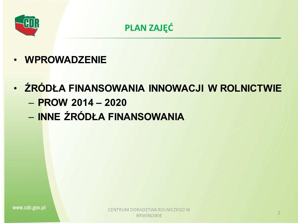 PLAN ZAJĘĆ WPROWADZENIE ŹRÓDŁA FINANSOWANIA INNOWACJI W ROLNICTWIE –PROW 2014 – 2020 –INNE ŹRÓDŁA FINANSOWANIA CENTRUM DORADZTWA ROLNICZEGO W BRWINOWIE 2