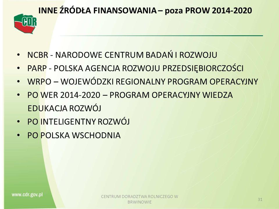 NARODOWE CENTRUM BADAŃ I ROZWOJU Zadaniem Centrum jest wspieranie tworzenia nowoczesnych rozwiązań i technologii zwiększających innowacyjność, a tym samym konkurencyjność polskiej gospodarki.
