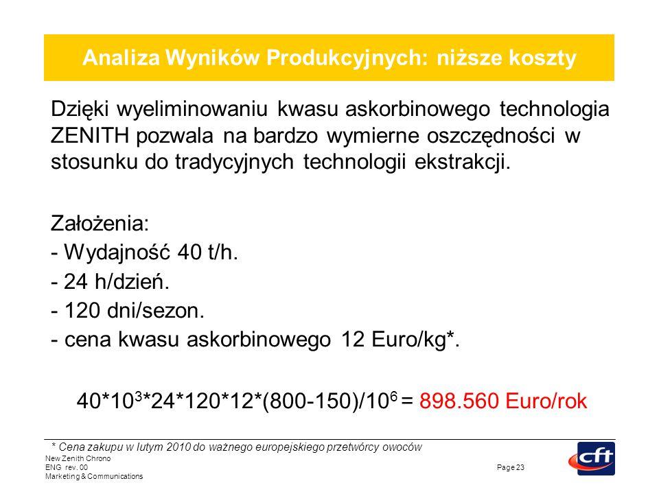 New Zenith Chrono ENG rev. 00 Marketing & Communications Page 23 Analiza Wyników Produkcyjnych: niższe koszty Dzięki wyeliminowaniu kwasu askorbinoweg