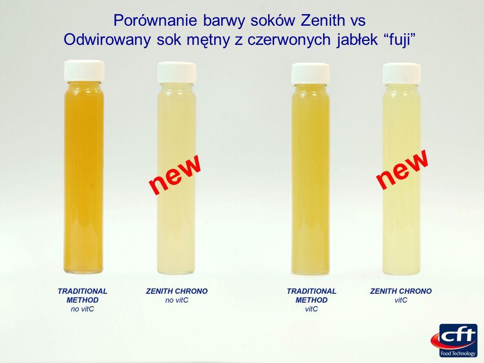 """New Zenith Chrono ENG rev. 00 Marketing & Communications Page 24 Porównanie barwy soków Zenith vs Odwirowany sok mętny z czerwonych jabłek """"fuji"""" new"""