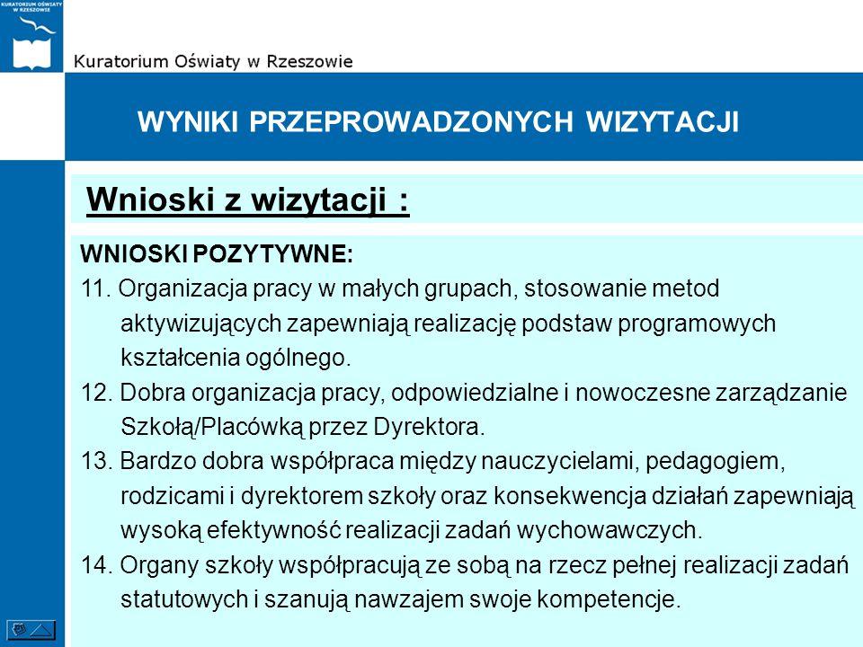 WYNIKI PRZEPROWADZONYCH WIZYTACJI Wnioski z wizytacji : WNIOSKI POZYTYWNE: 11. Organizacja pracy w małych grupach, stosowanie metod aktywizujących zap