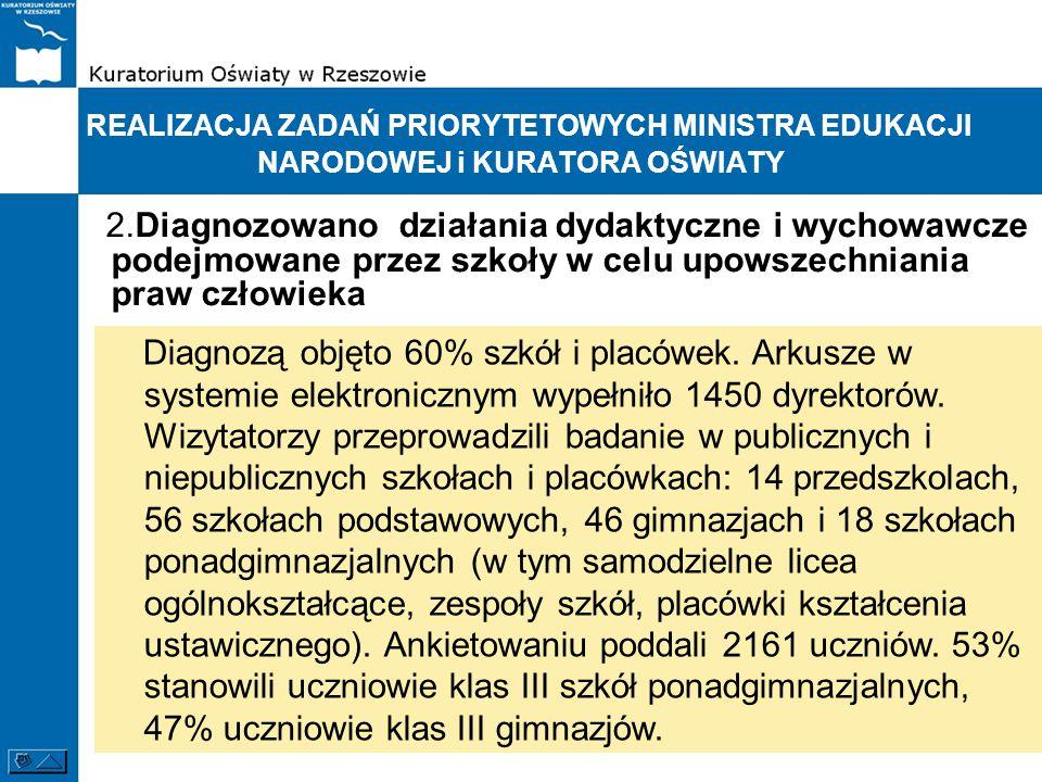 REALIZACJA ZADAŃ PRIORYTETOWYCH MINISTRA EDUKACJI NARODOWEJ i KURATORA OŚWIATY 2.Diagnozowano działania dydaktyczne i wychowawcze podejmowane przez sz