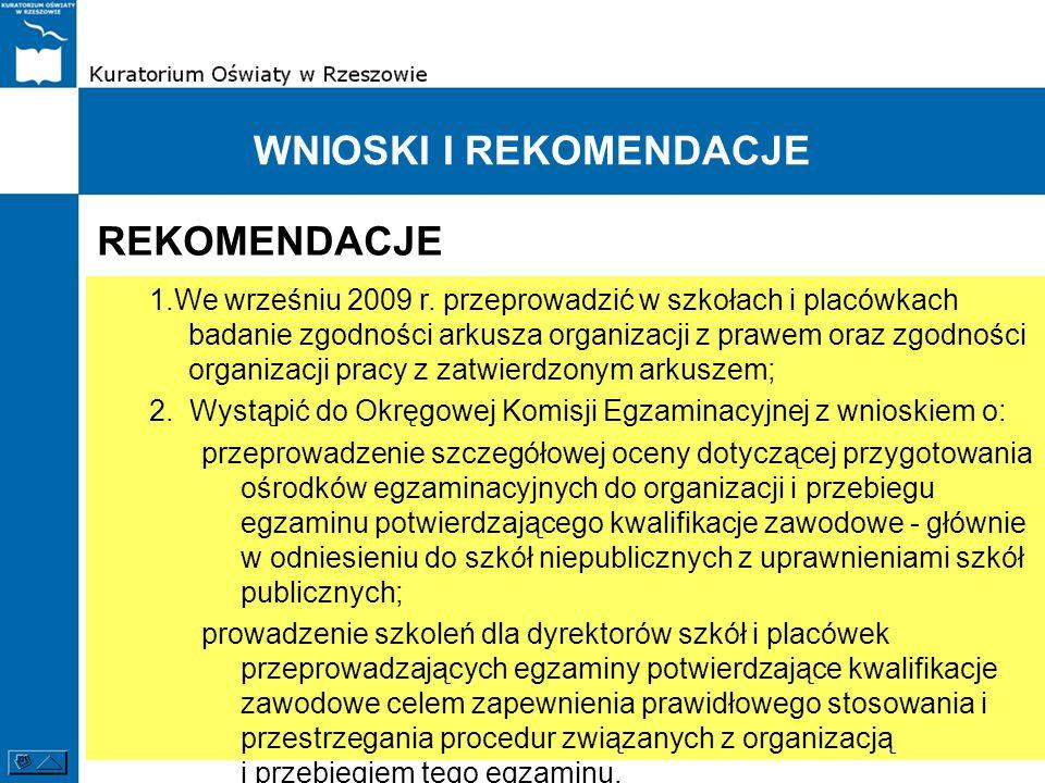 WNIOSKI I REKOMENDACJE REKOMENDACJE 1.We wrześniu 2009 r. przeprowadzić w szkołach i placówkach badanie zgodności arkusza organizacji z prawem oraz zg