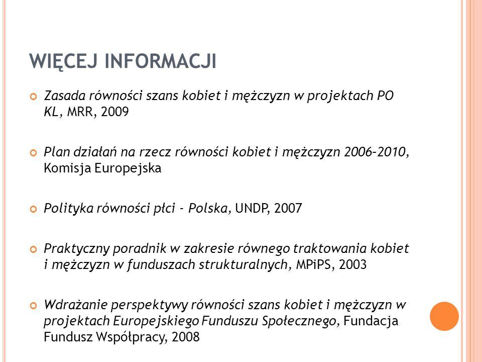 WIĘCEJ INFORMACJI Zasada równości szans kobiet i mężczyzn w projektach PO KL, MRR, 2009 Plan działań na rzecz równości kobiet i mężczyzn 2006–2010, Ko