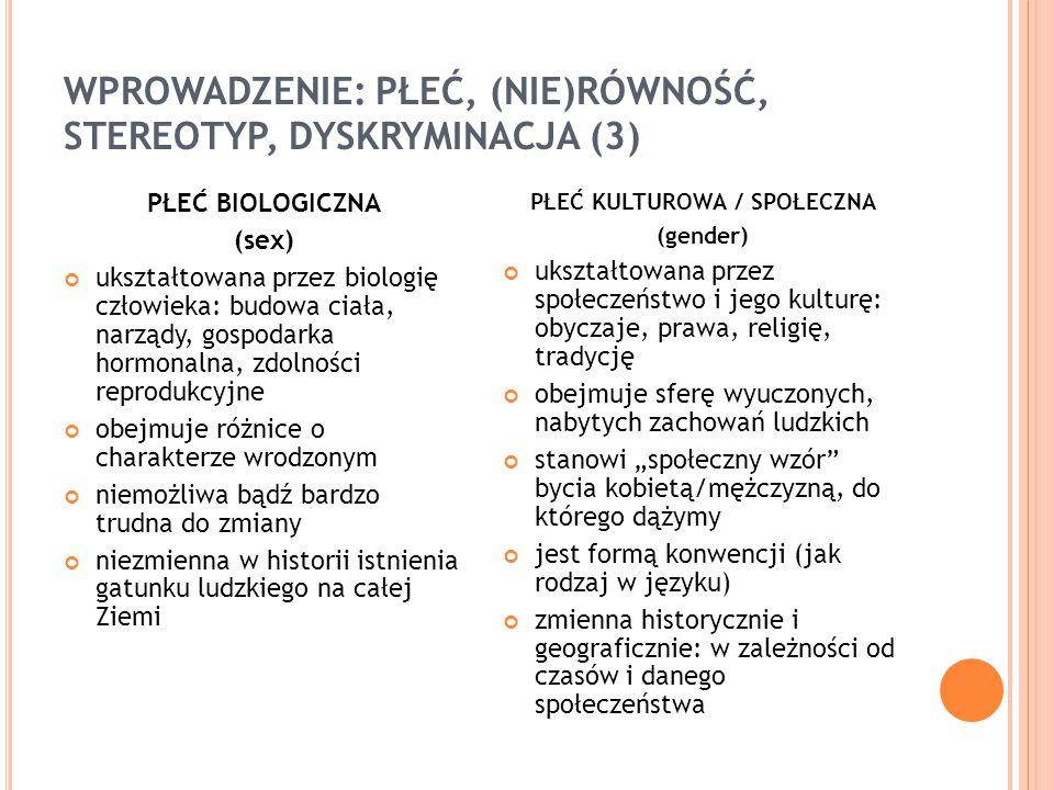 RÓWNOŚĆ PŁCI W PROGRAMACH OPERACYJNYCH (2) Art.6.