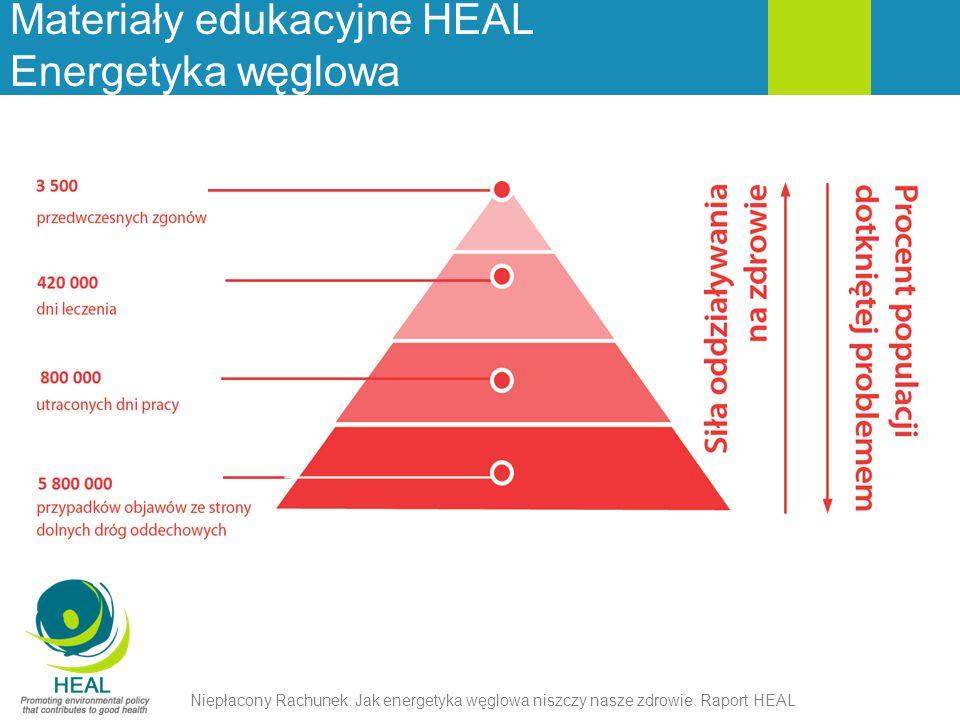 Materiały edukacyjne HEAL Energetyka węglowa Niepłacony Rachunek. Jak energetyka węglowa niszczy nasze zdrowie. Raport HEAL