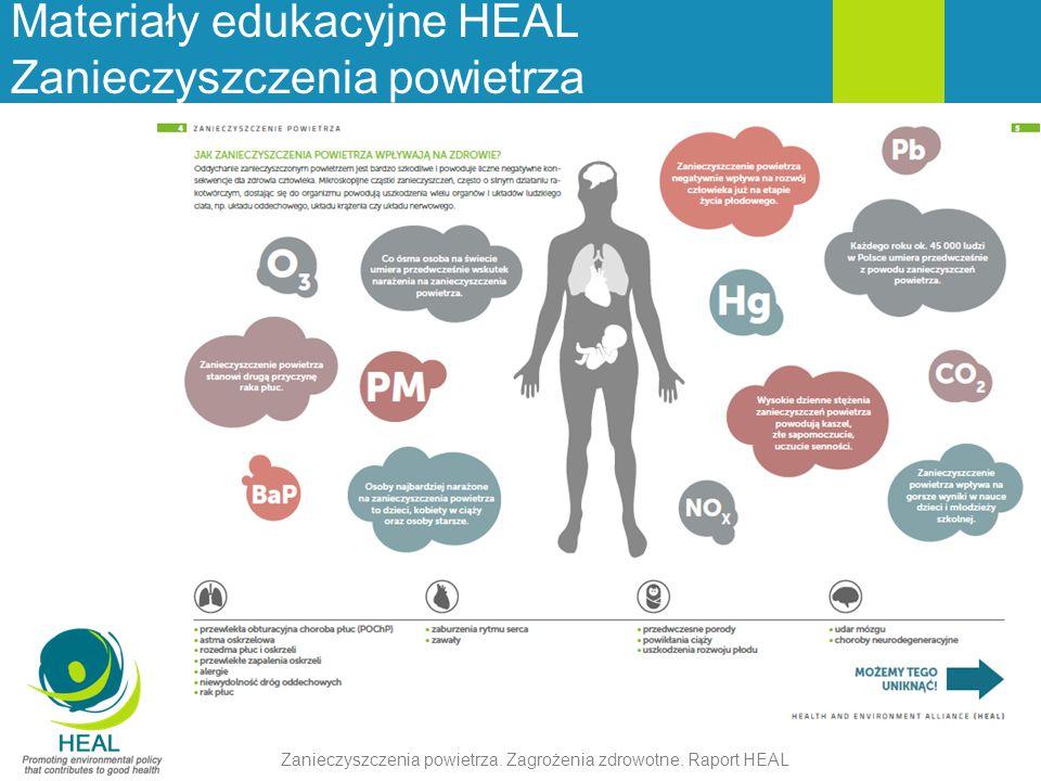 Materiały edukacyjne HEAL Zanieczyszczenia powietrza Zanieczyszczenia powietrza. Zagrożenia zdrowotne. Raport HEAL