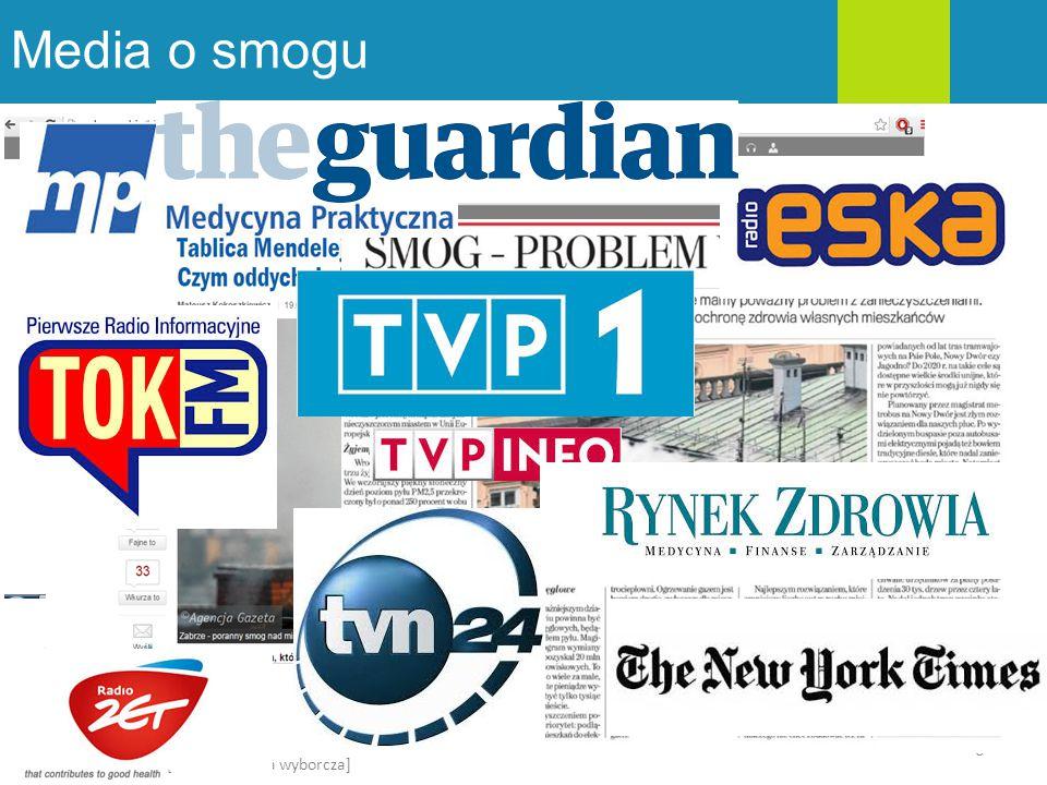 Media o smogu 8 [Źródło: Gazeta wyborcza]