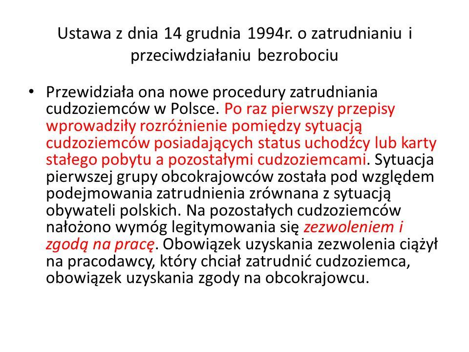 Ustawa z dnia 14 grudnia 1994r.
