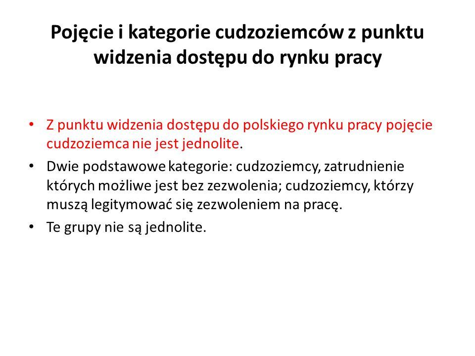 Pojęcie i kategorie cudzoziemców z punktu widzenia dostępu do rynku pracy Z punktu widzenia dostępu do polskiego rynku pracy pojęcie cudzoziemca nie jest jednolite.