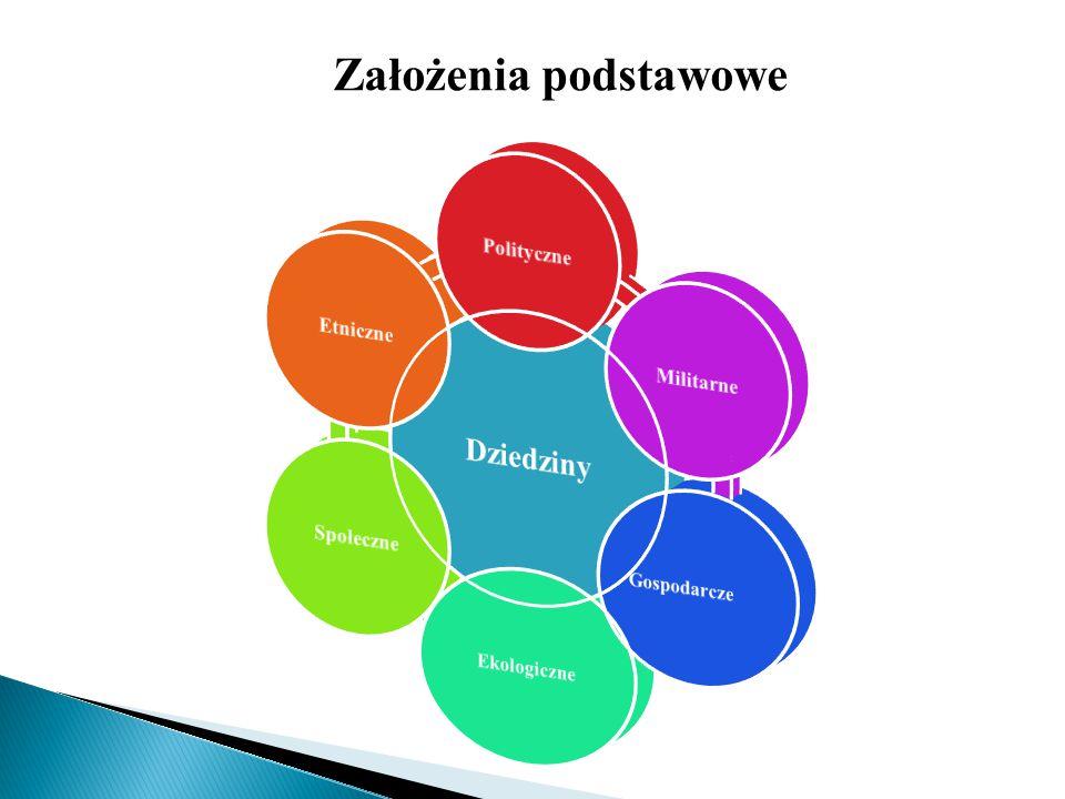 Wymiar krajowy Inne problemy wymiaru krajowego: -aktywność obcych służb specjalnych, -funkcjonowanie systemu teleinformatycznego RP, -korupcja, -zagrożenia dla systemu finansowego państwa, -bezpieczeństwo energetyczne oraz niska konkurencyjność polskiej gospodarki i dekapitalizacja majątku narodowego.