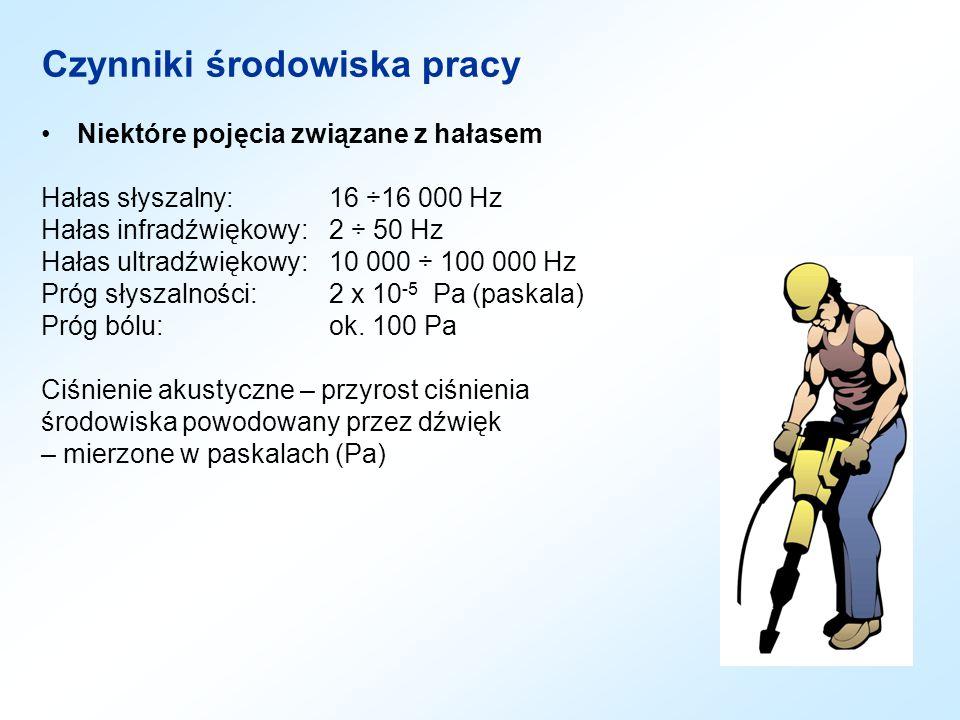 Niektóre pojęcia związane z hałasem Hałas słyszalny:16 ÷16 000 Hz Hałas infradźwiękowy:2 ÷ 50 Hz Hałas ultradźwiękowy:10 000 ÷ 100 000 Hz Próg słyszal