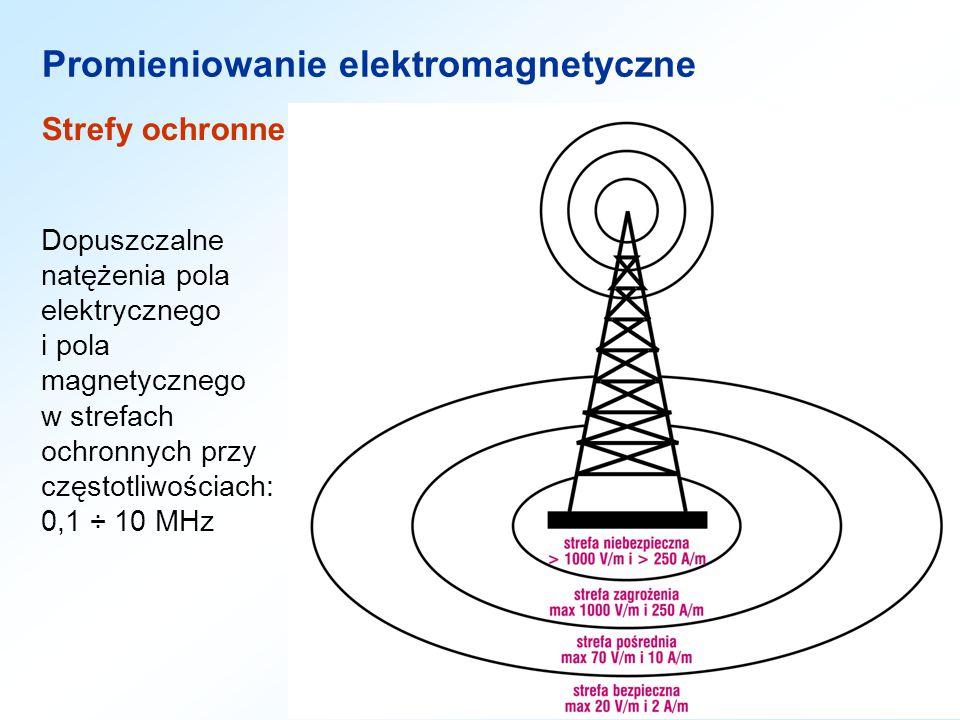 Promieniowanie elektromagnetyczne Strefy ochronne Dopuszczalne natężenia pola elektrycznego i pola magnetycznego w strefach ochronnych przy częstotliw