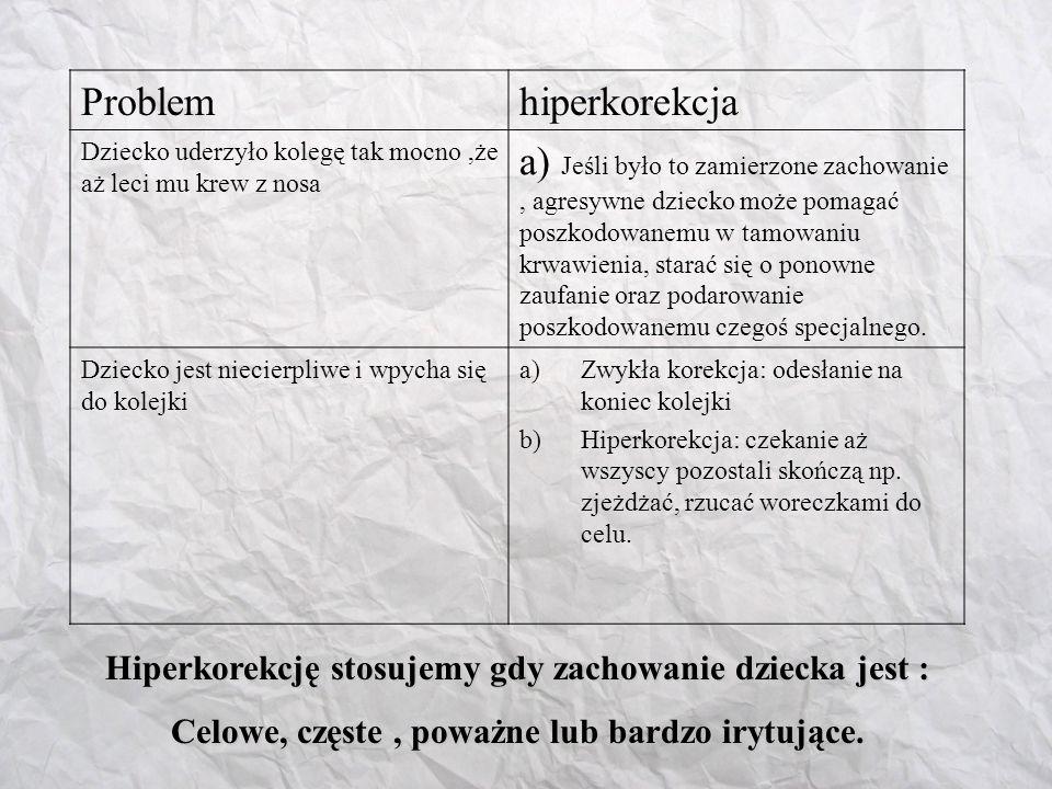 Przykłady hiperkorekcji ProblemPrzykłady autokorekcji i hiperkorekcji 1.