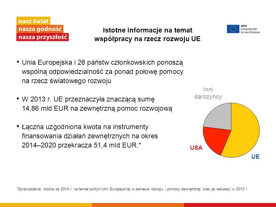 Istotne informacje na temat współpracy na rzecz rozwoju UE Unia Europejska i 28 państw członkowskich ponoszą wspólną odpowiedzialność za ponad połowę