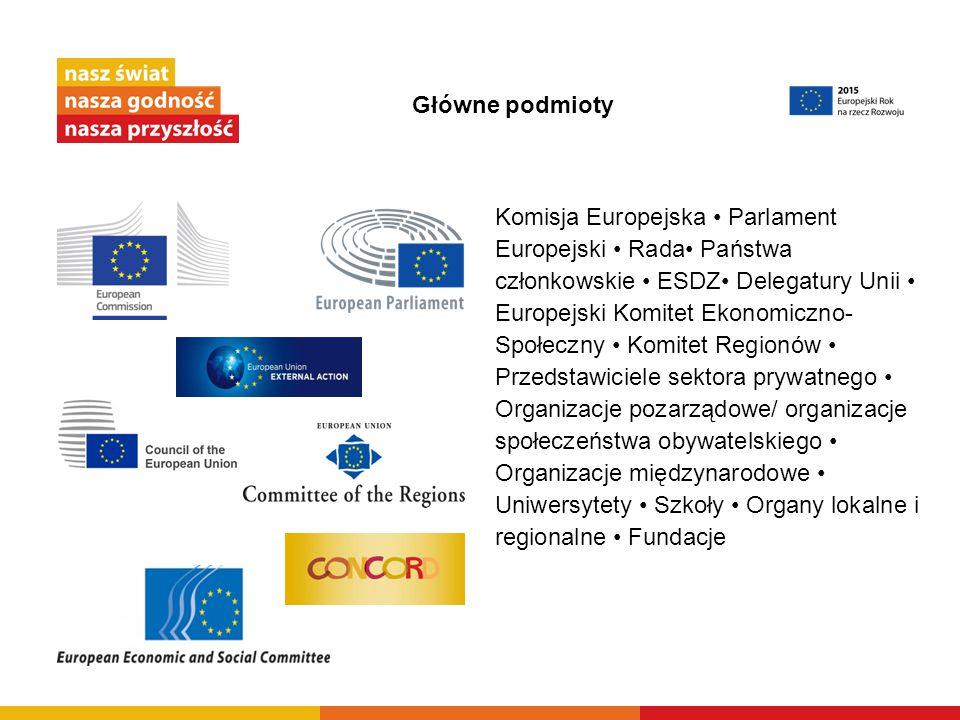 Główne podmioty Komisja Europejska Parlament Europejski Rada Państwa członkowskie ESDZ Delegatury Unii Europejski Komitet Ekonomiczno- Społeczny Komit