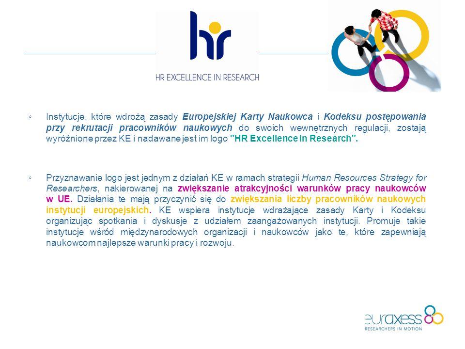 ◦Instytucje, które wdrożą zasady Europejskiej Karty Naukowca i Kodeksu postępowania przy rekrutacji pracowników naukowych do swoich wewnętrznych regulacji, zostają wyróżnione przez KE i nadawane jest im logo HR Excellence in Research .