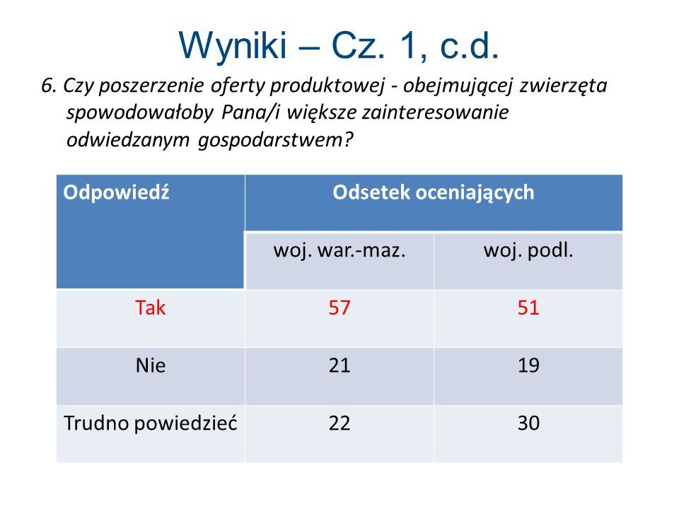 Wyniki – Cz.1, c.d. 6.