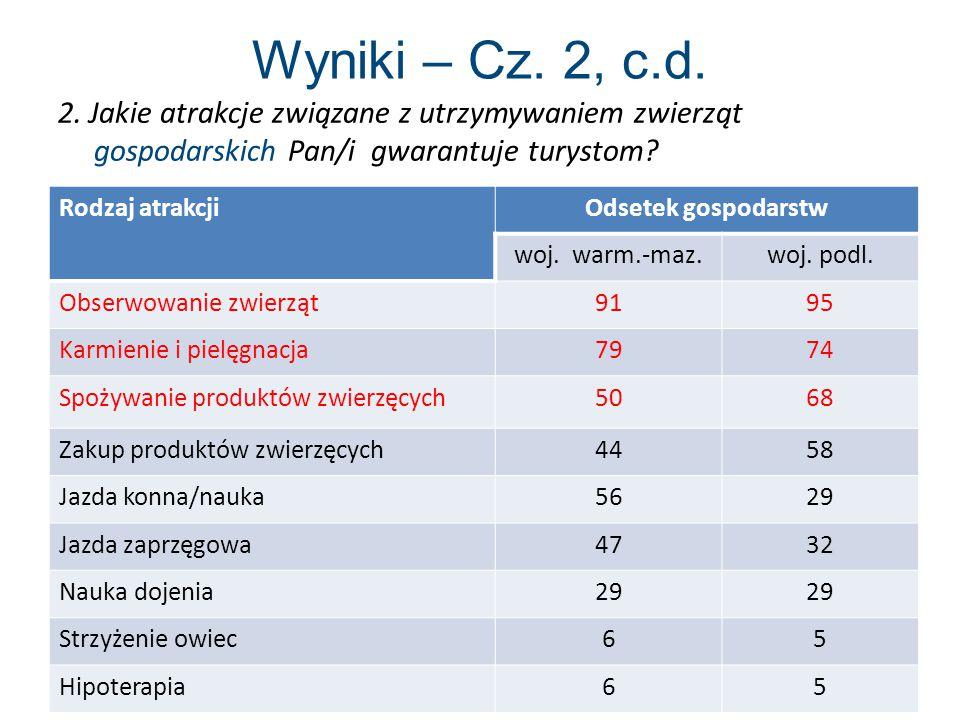 Wyniki – Cz.2, c.d. 2.
