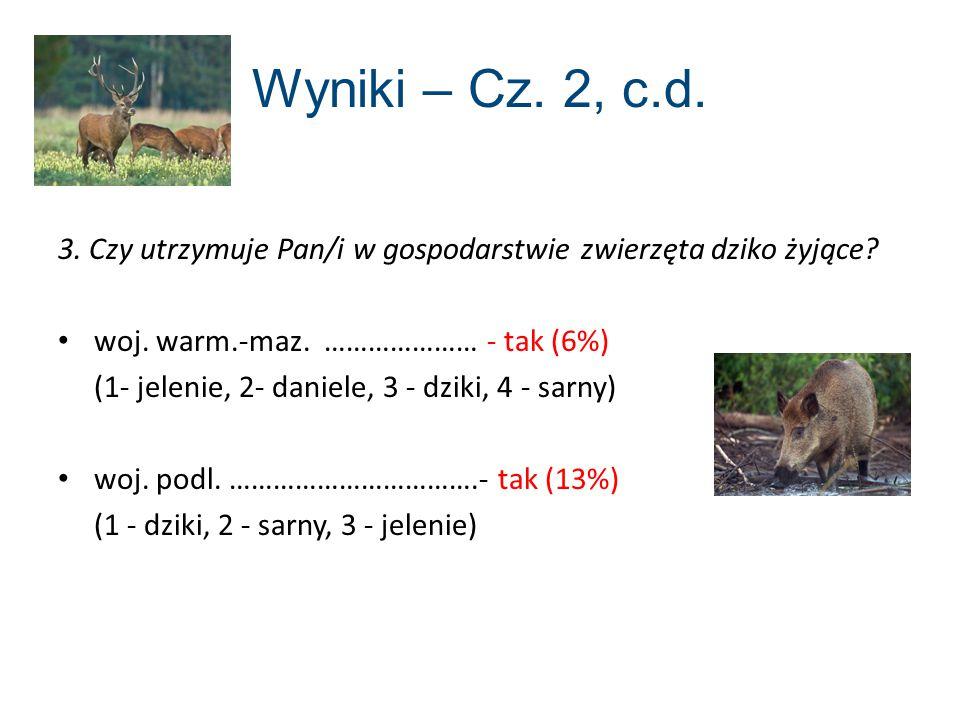 Wyniki – Cz.2, c.d. 3. Czy utrzymuje Pan/i w gospodarstwie zwierzęta dziko żyjące.