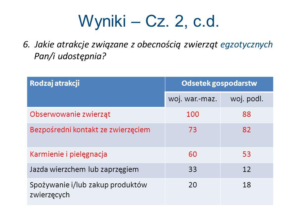 Wyniki – Cz.2, c.d. 6.