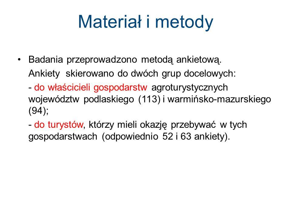 Materiał i metody Badania przeprowadzono metodą ankietową.