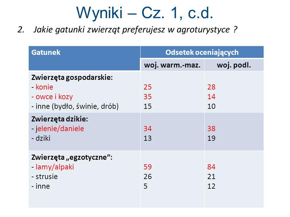 Wyniki – Cz.1, c.d. 2.Jakie gatunki zwierząt preferujesz w agroturystyce .