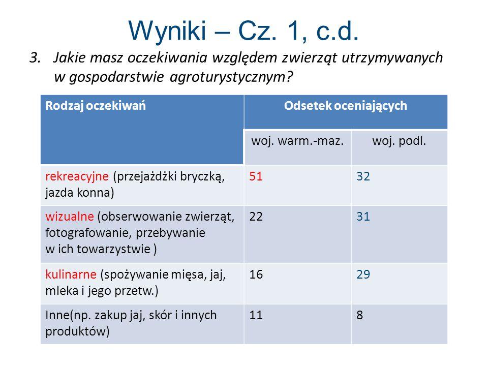Wyniki – Cz.1, c.d.