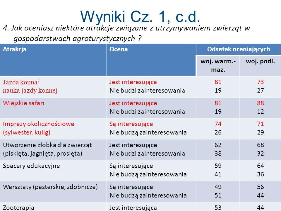 Wyniki Cz.1, c.d. 4.
