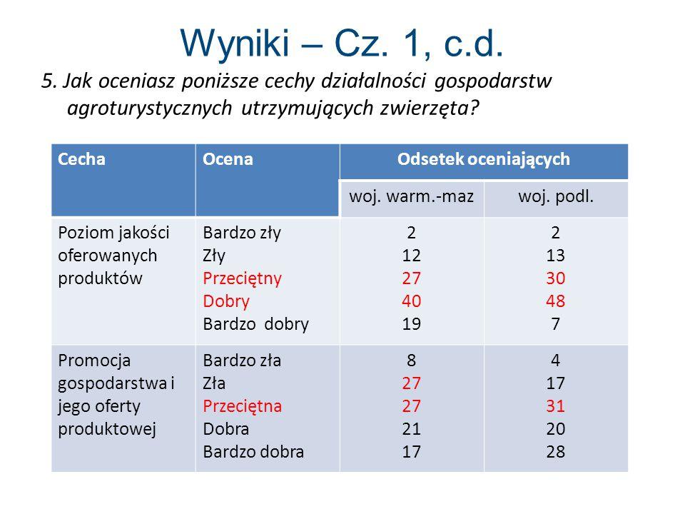 Wyniki – Cz.1, c.d. 5.