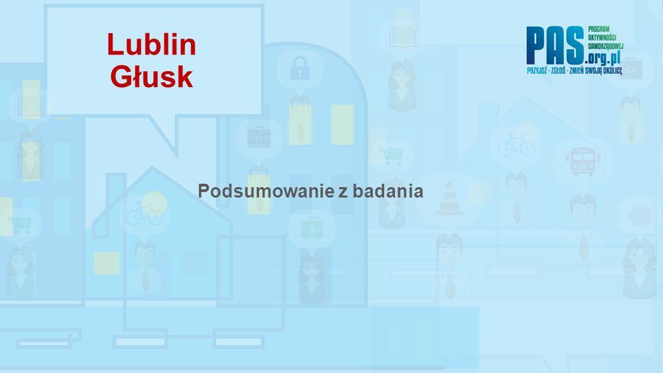 Podsumowanie z badania Lublin Głusk