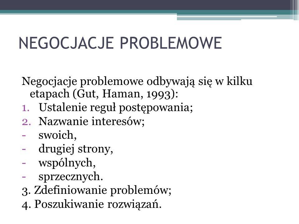NEGOCJACJE PROBLEMOWE Negocjacje problemowe odbywają się w kilku etapach (Gut, Haman, 1993): 1.Ustalenie reguł postępowania; 2.Nazwanie interesów; -sw