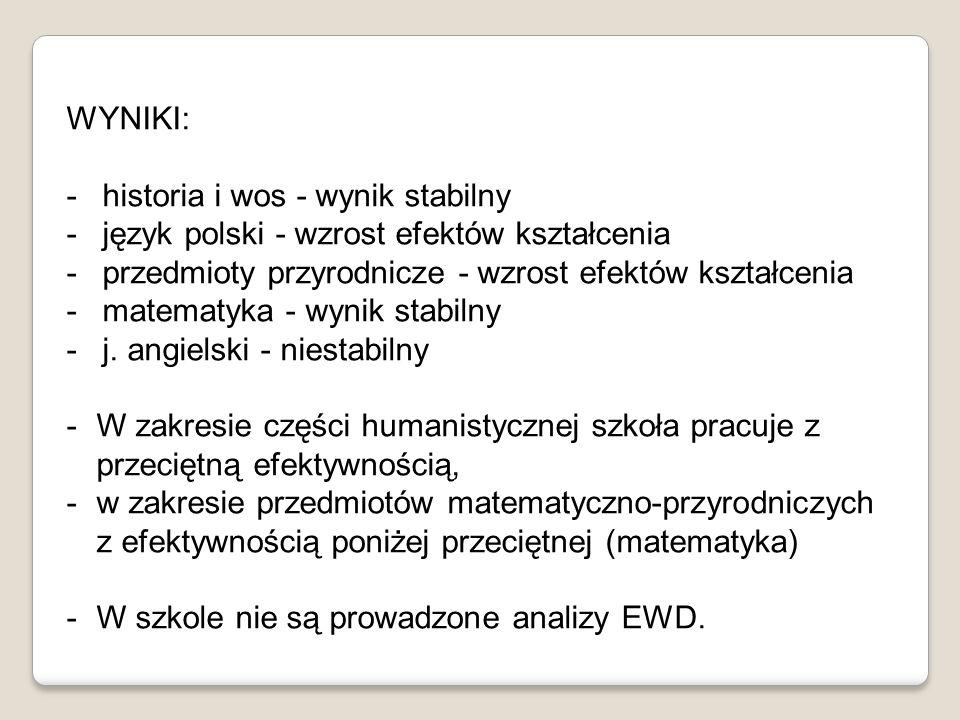 WYNIKI: -historia i wos - wynik stabilny -język polski - wzrost efektów kształcenia -przedmioty przyrodnicze - wzrost efektów kształcenia -matematyka