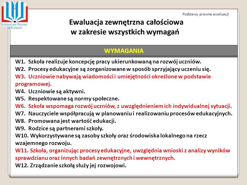 Ewaluacja zewnętrzna całościowa w zakresie wszystkich wymagań WYMAGANIA W1. Szkoła realizuje koncepcję pracy ukierunkowaną na rozwój uczniów. W2. Proc
