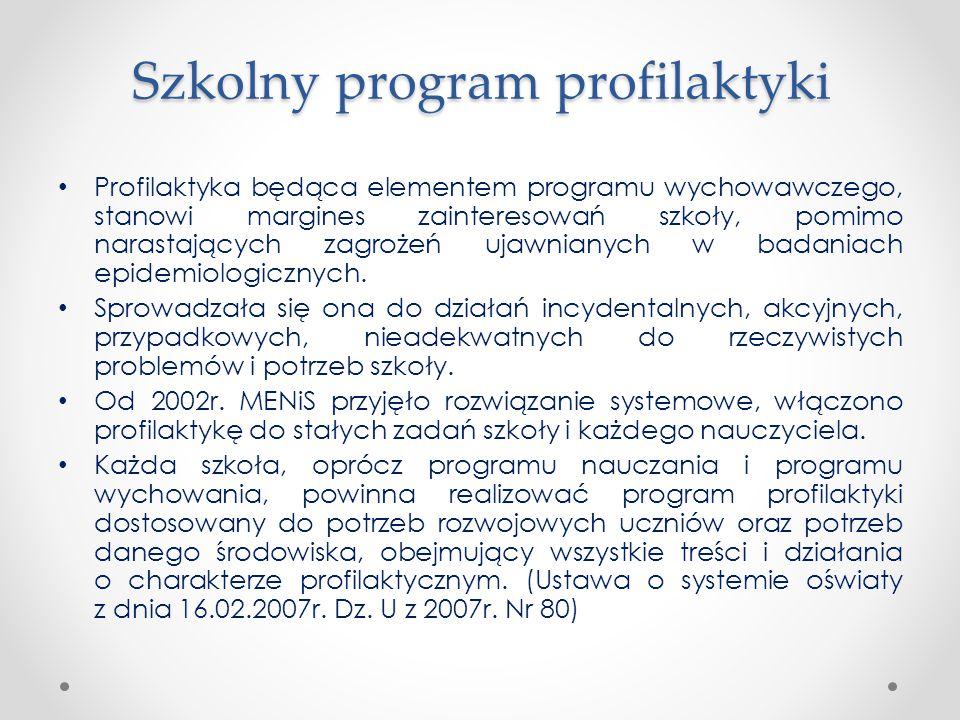 Szkolny program profilaktyki Profilaktyka będąca elementem programu wychowawczego, stanowi margines zainteresowań szkoły, pomimo narastających zagroże