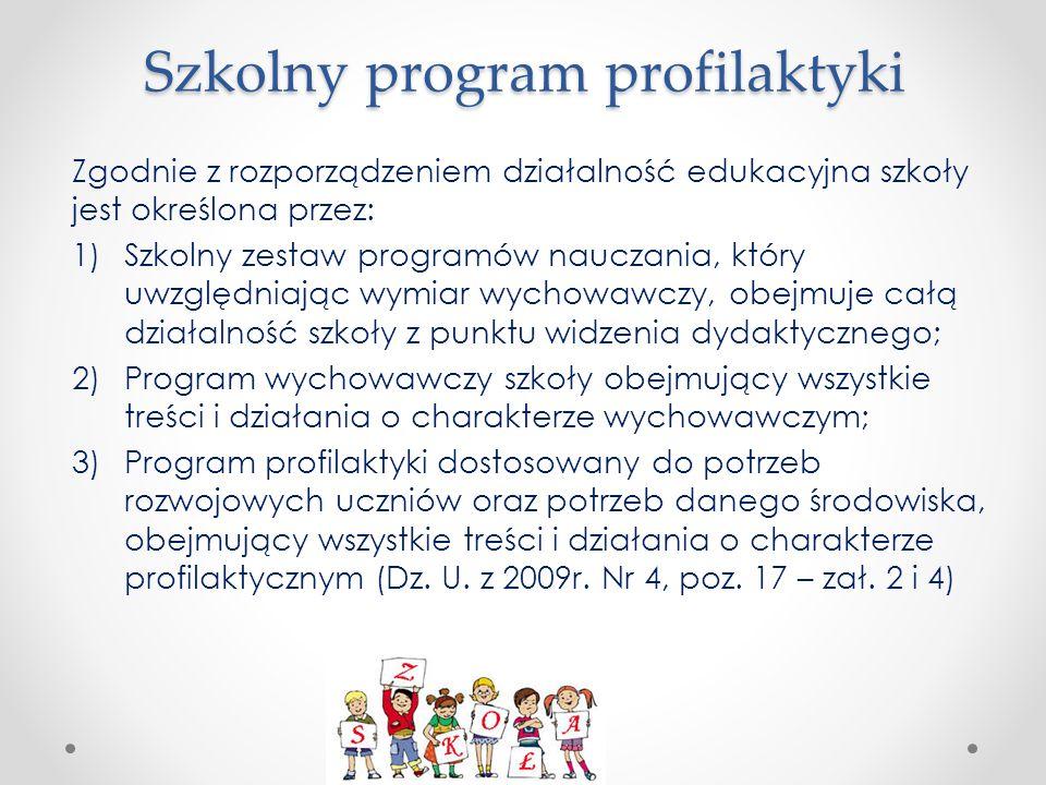 Szkolny program profilaktyki Zgodnie z rozporządzeniem działalność edukacyjna szkoły jest określona przez: 1)Szkolny zestaw programów nauczania, który