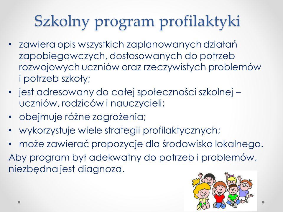 Szkolny program profilaktyki zawiera opis wszystkich zaplanowanych działań zapobiegawczych, dostosowanych do potrzeb rozwojowych uczniów oraz rzeczywi