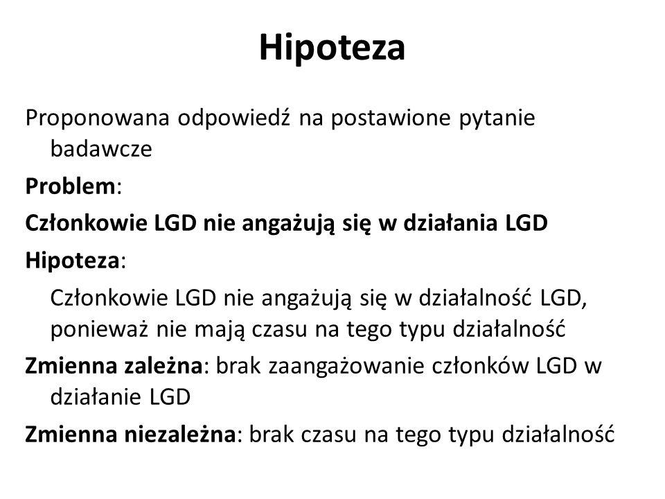 Hipoteza Proponowana odpowiedź na postawione pytanie badawcze Problem: Członkowie LGD nie angażują się w działania LGD Hipoteza: Członkowie LGD nie an