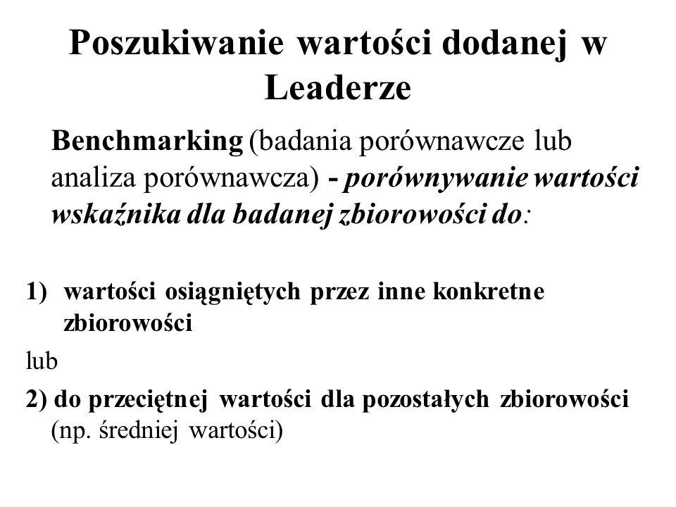 Poszukiwanie wartości dodanej w Leaderze Benchmarking (badania porównawcze lub analiza porównawcza) - porównywanie wartości wskaźnika dla badanej zbio