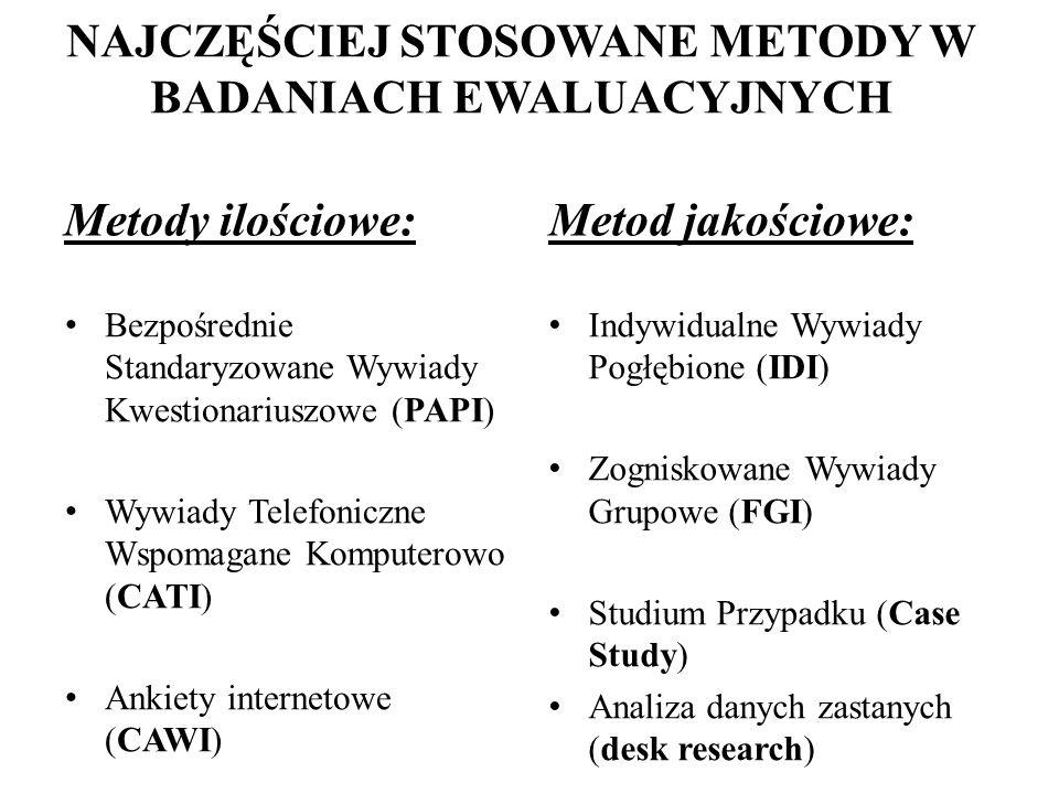NAJCZĘŚCIEJ STOSOWANE METODY W BADANIACH EWALUACYJNYCH Metody ilościowe: Bezpośrednie Standaryzowane Wywiady Kwestionariuszowe (PAPI) Wywiady Telefoni