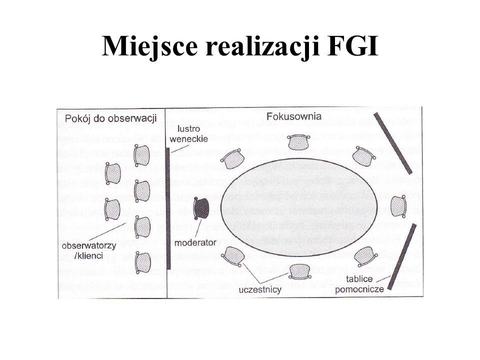 Miejsce realizacji FGI