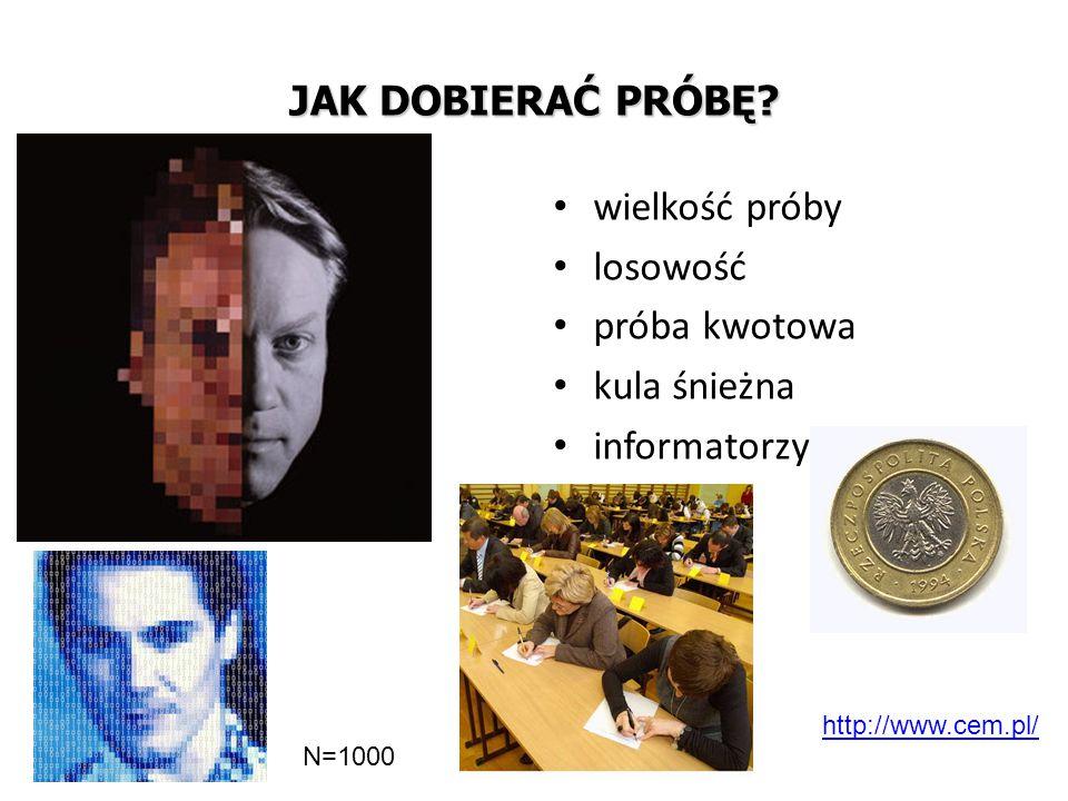 JAK DOBIERAĆ PRÓBĘ? wielkość próby losowość próba kwotowa kula śnieżna informatorzy N=1000 http://www.cem.pl/